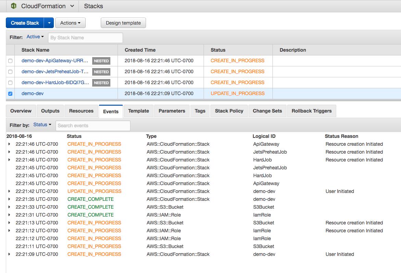 jets deploy - Jets Ruby Serverless Framework