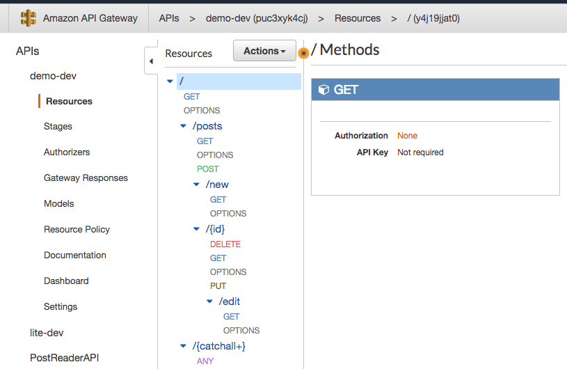 Screenshot of generated API Gateway resources in the AWS Console