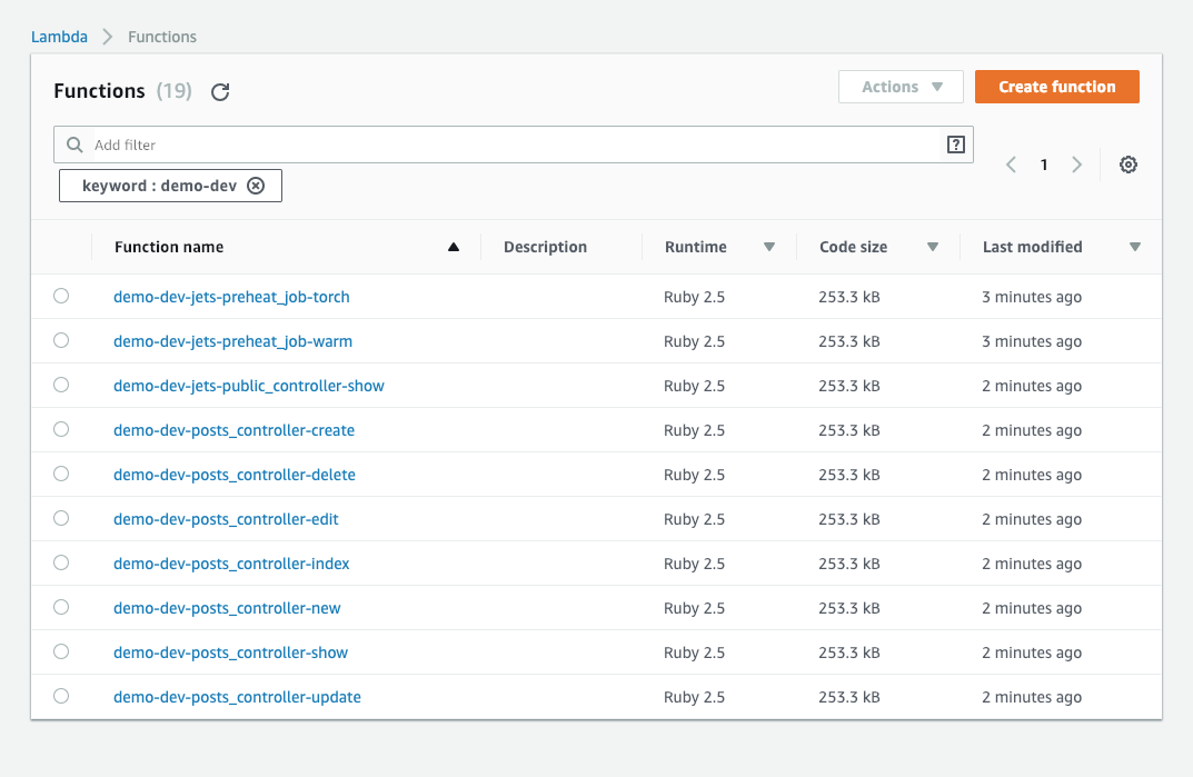 Screenshot of the newly created Lambda functions in the AWS Console
